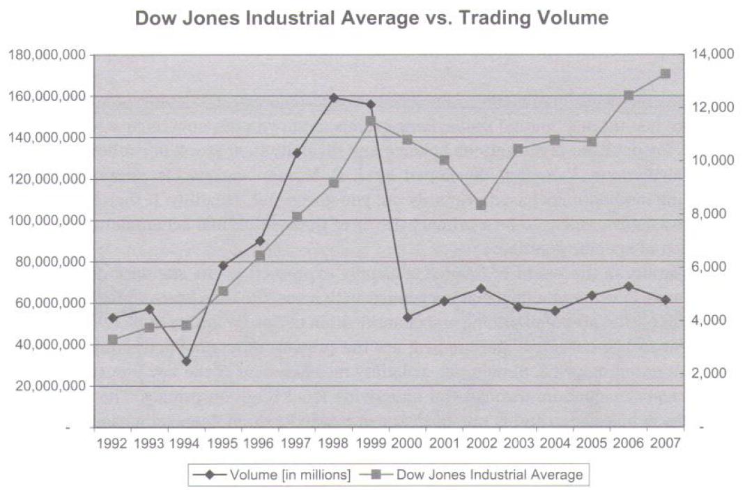 Binaire handel
